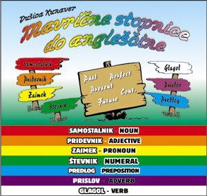 Učenje ANGLEŠČINE - MAVRIČNA ANGLEŠČINA